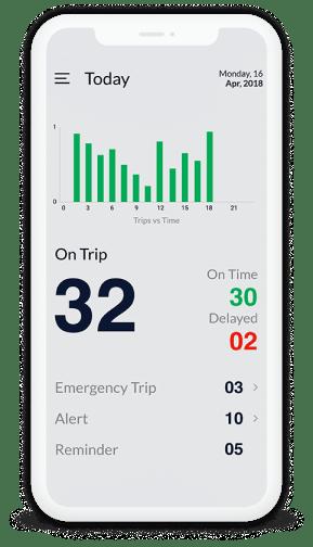 smartbus_manager_app